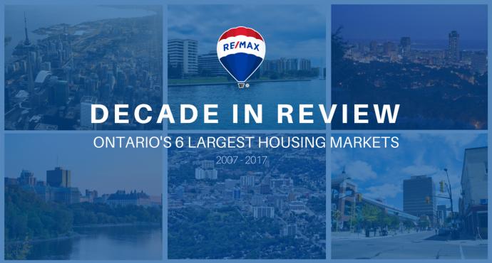 Ontario's top 6 housing markets